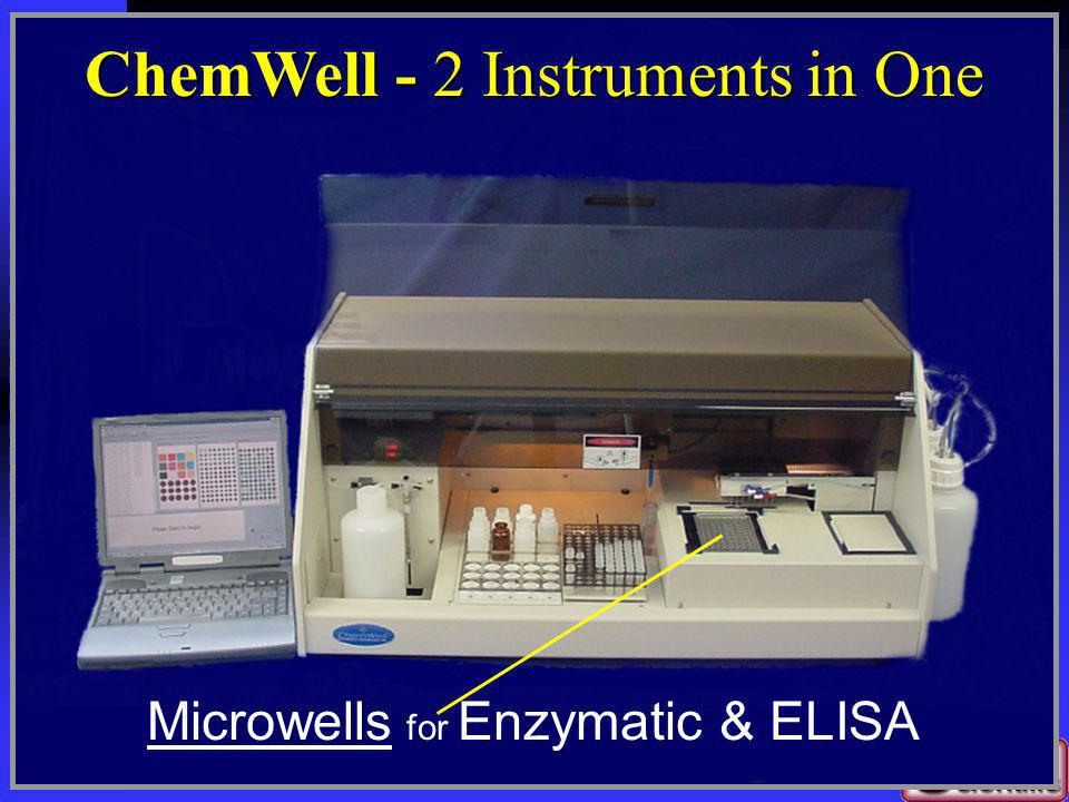 ChemWell - 2 Instruments in One