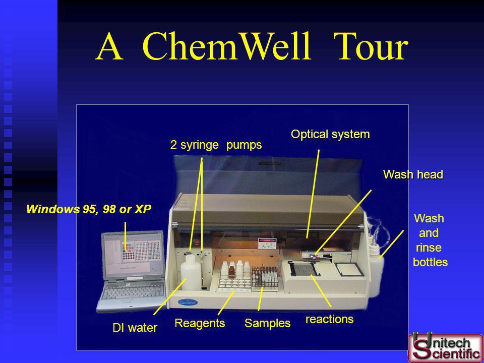 A ChemWell Tour Optical system 2 syringe pumps Wash head