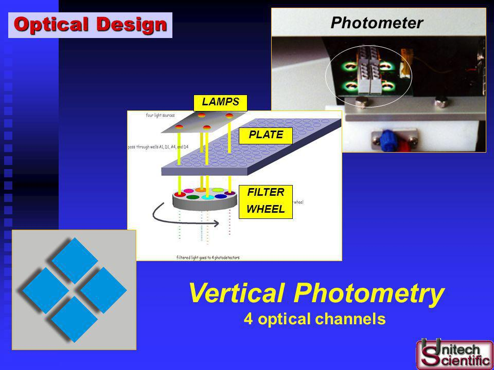 Vertical Photometry Optical Design Photometer 4 optical channels LAMPS