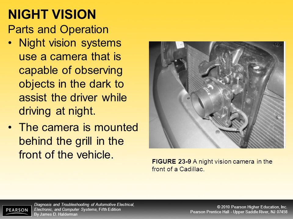 NIGHT VISION Parts and Operation