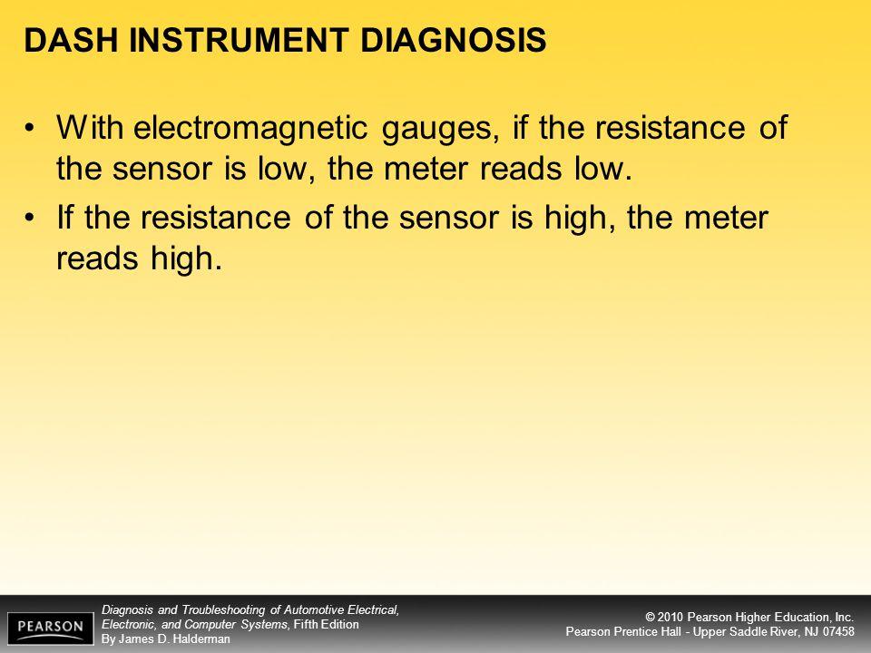 DASH INSTRUMENT DIAGNOSIS