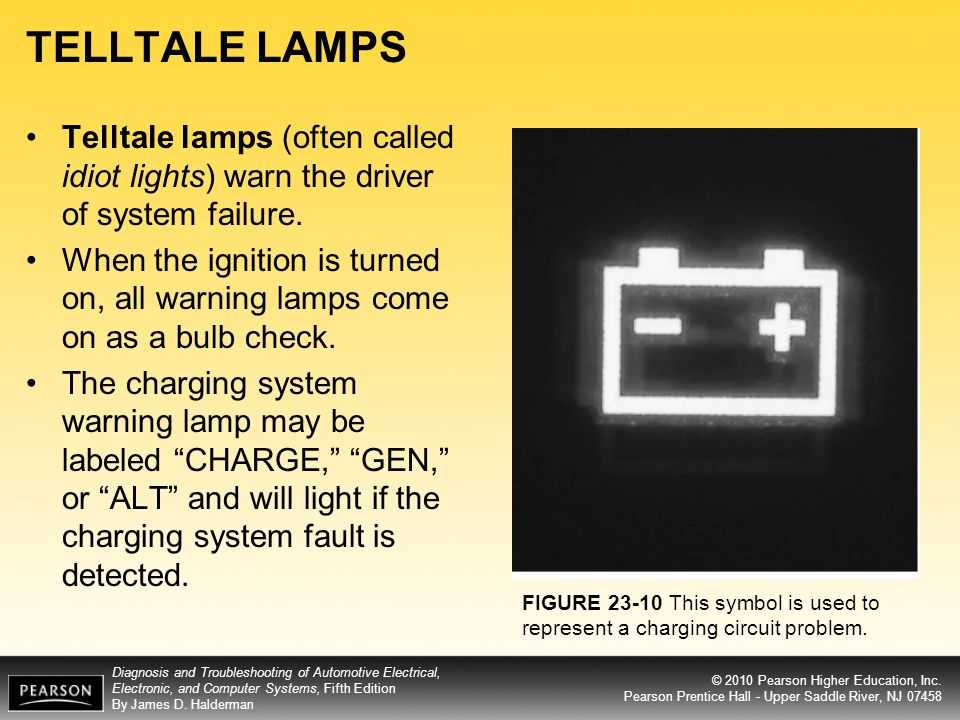 TELLTALE LAMPS Telltale lamps (often called idiot lights) warn the driver of system failure.