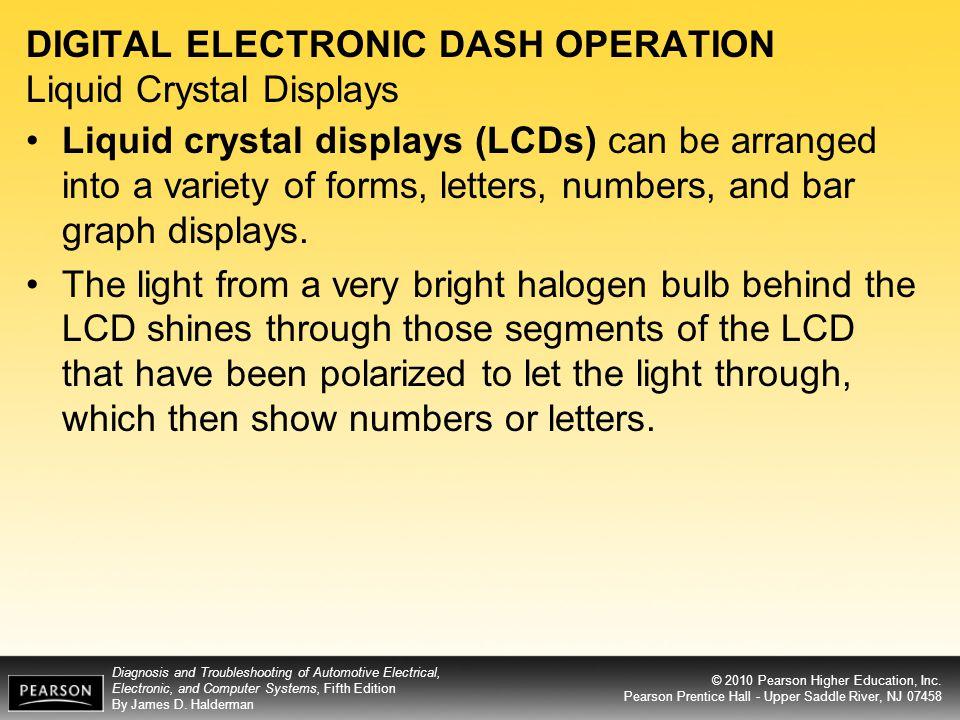 DIGITAL ELECTRONIC DASH OPERATION Liquid Crystal Displays