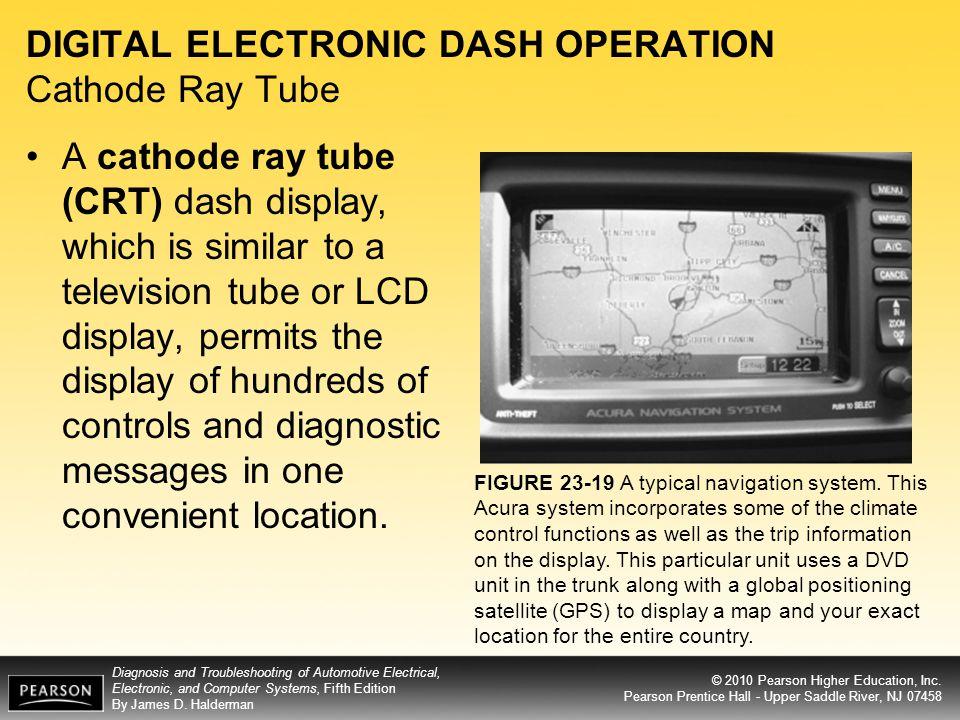 DIGITAL ELECTRONIC DASH OPERATION Cathode Ray Tube