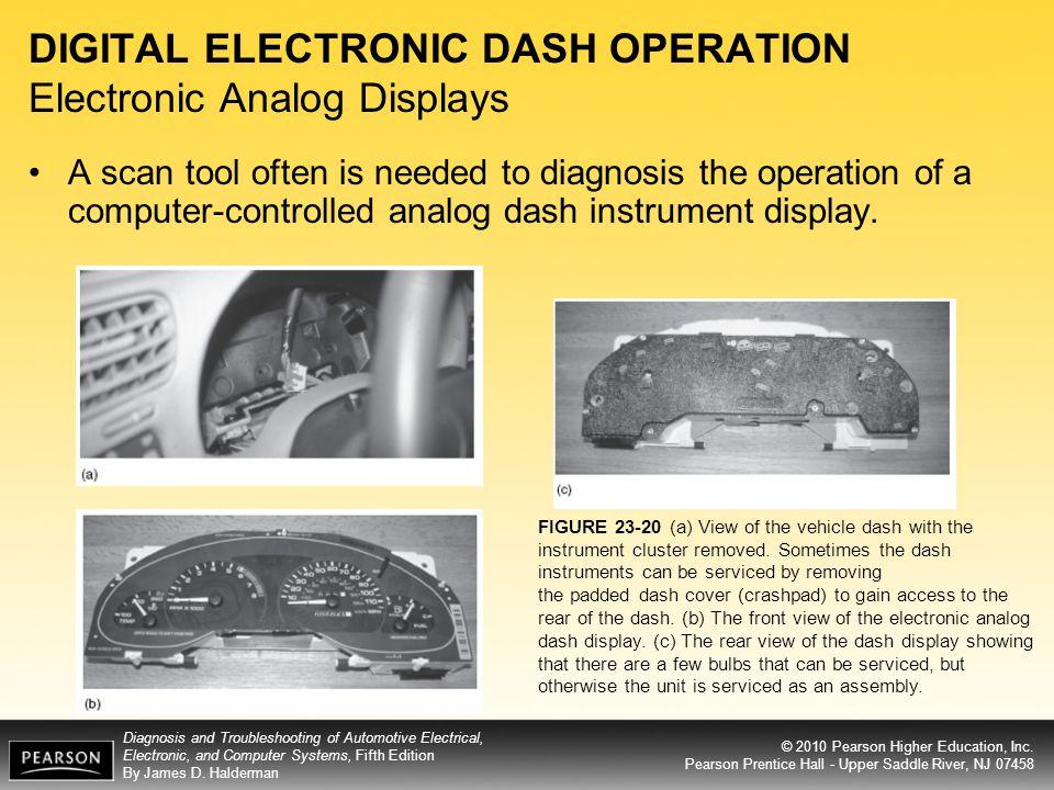 DIGITAL ELECTRONIC DASH OPERATION Electronic Analog Displays