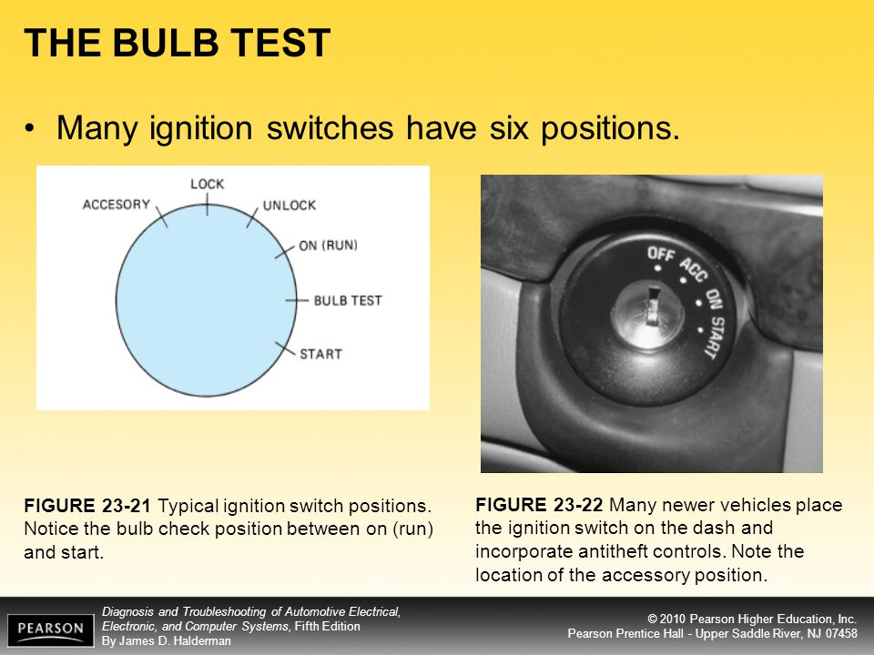 THE BULB TEST Many ignition switches have six positions.