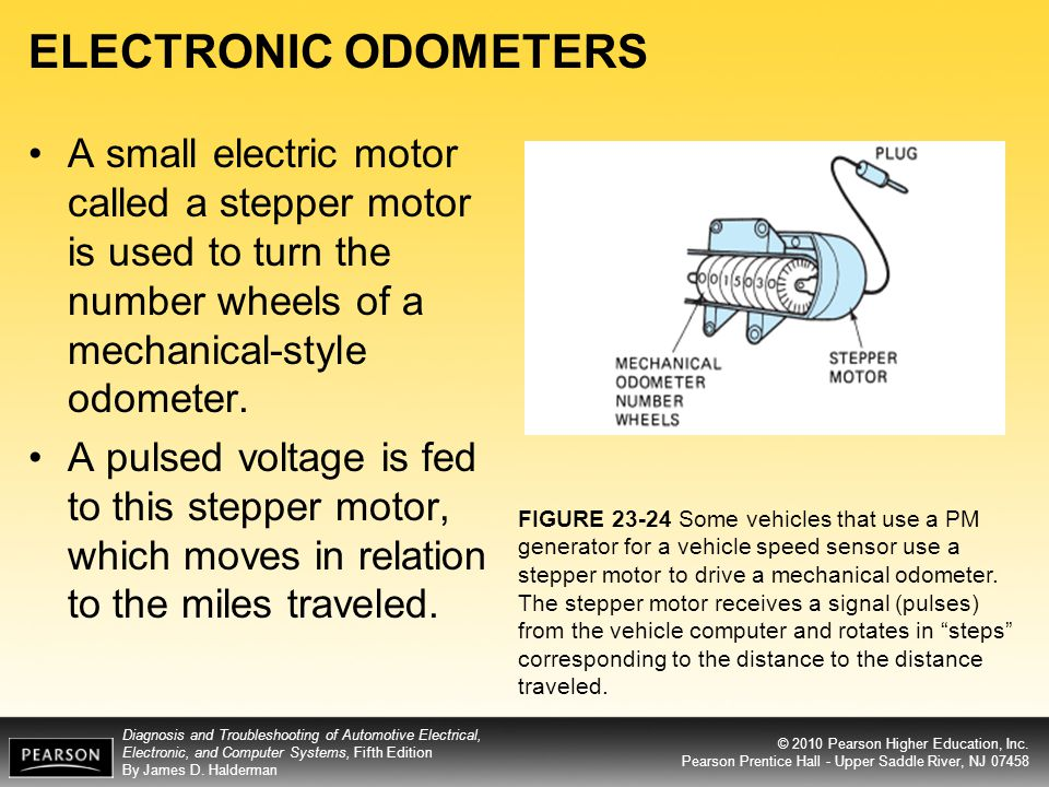 ELECTRONIC ODOMETERS A small electric motor called a stepper motor is used to turn the number wheels of a mechanical-style odometer.