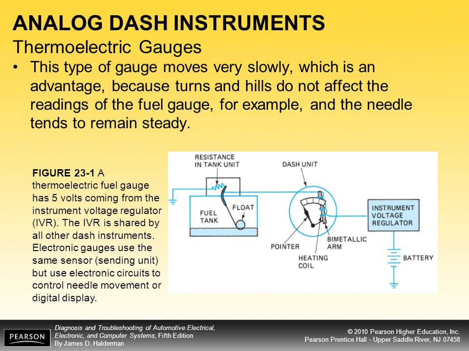 ANALOG DASH INSTRUMENTS Thermoelectric Gauges