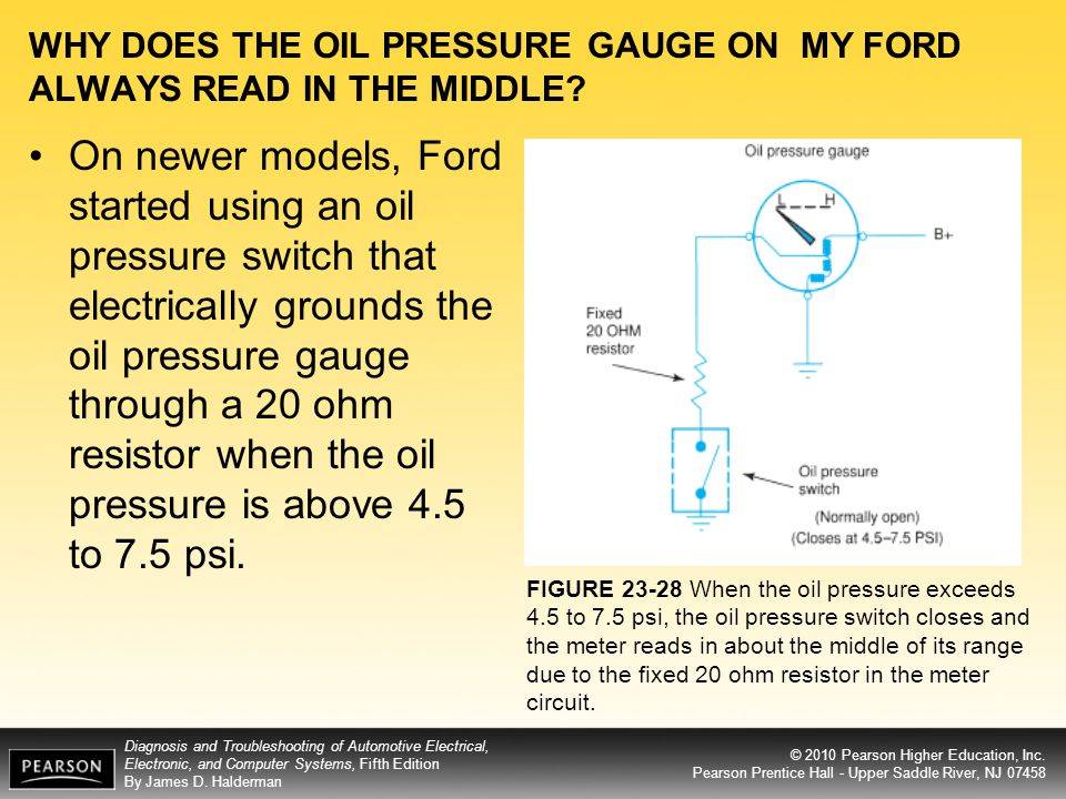 WHY DOES THE OIL PRESSURE GAUGE ON MY FORD ALWAYS READ IN THE MIDDLE