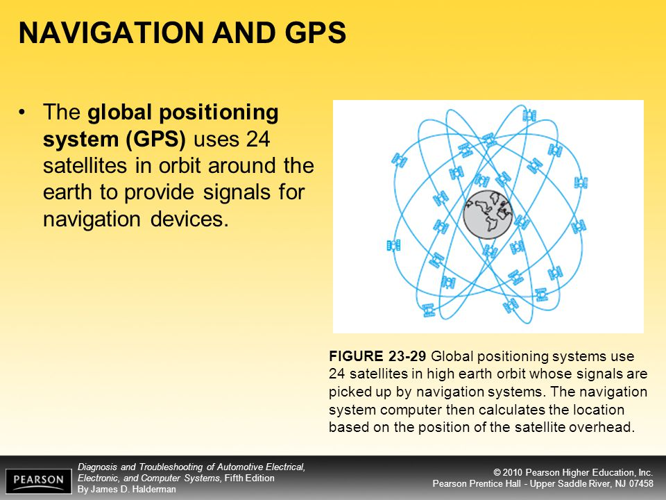 NAVIGATION AND GPS The global positioning system (GPS) uses 24 satellites in orbit around the earth to provide signals for navigation devices.