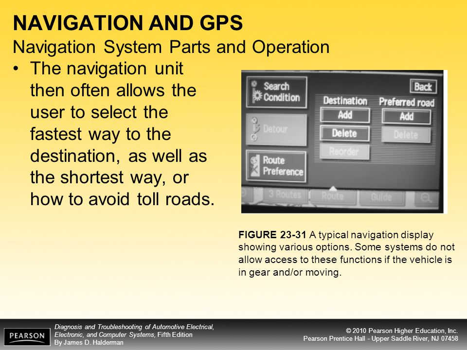 NAVIGATION AND GPS Navigation System Parts and Operation