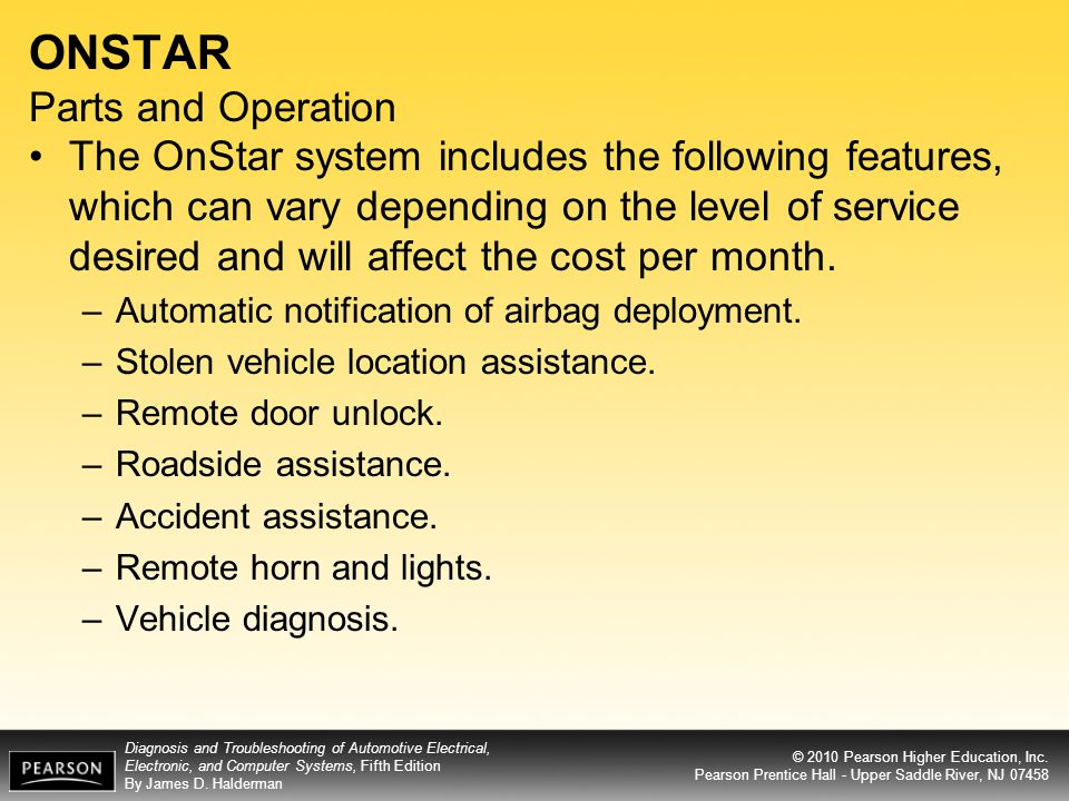 ONSTAR Parts and Operation