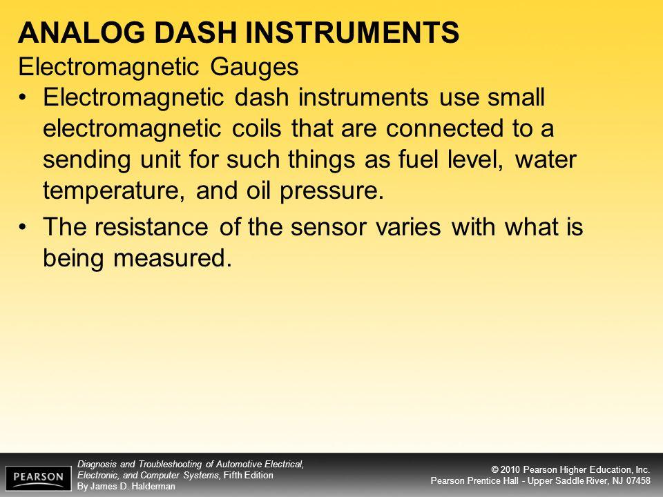 ANALOG DASH INSTRUMENTS Electromagnetic Gauges