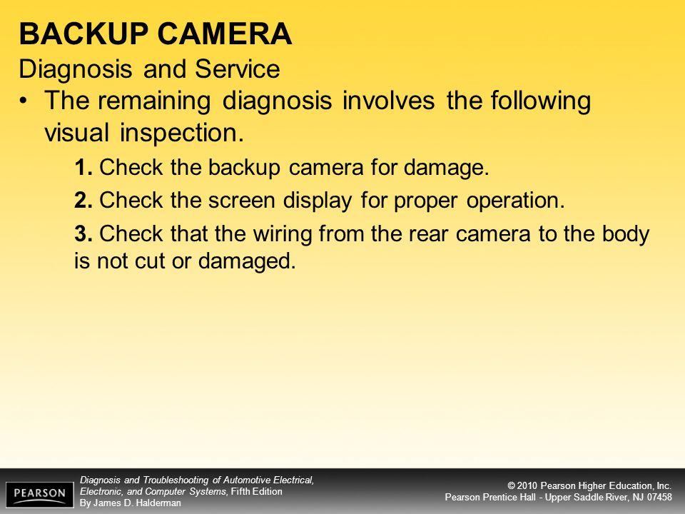 BACKUP CAMERA Diagnosis and Service