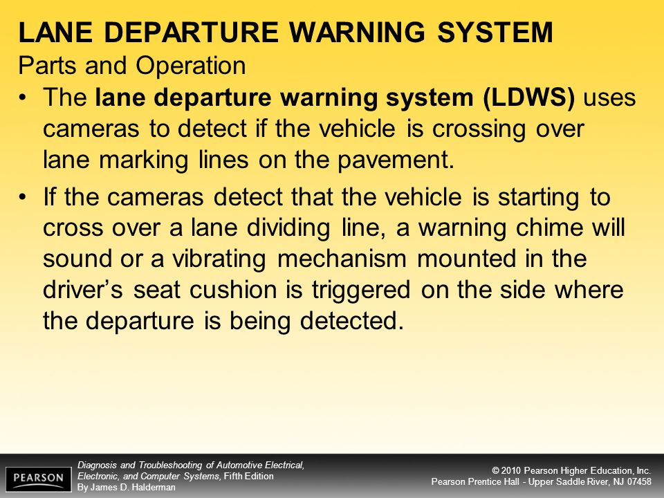 LANE DEPARTURE WARNING SYSTEM Parts and Operation