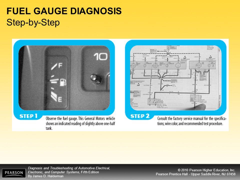 FUEL GAUGE DIAGNOSIS Step-by-Step