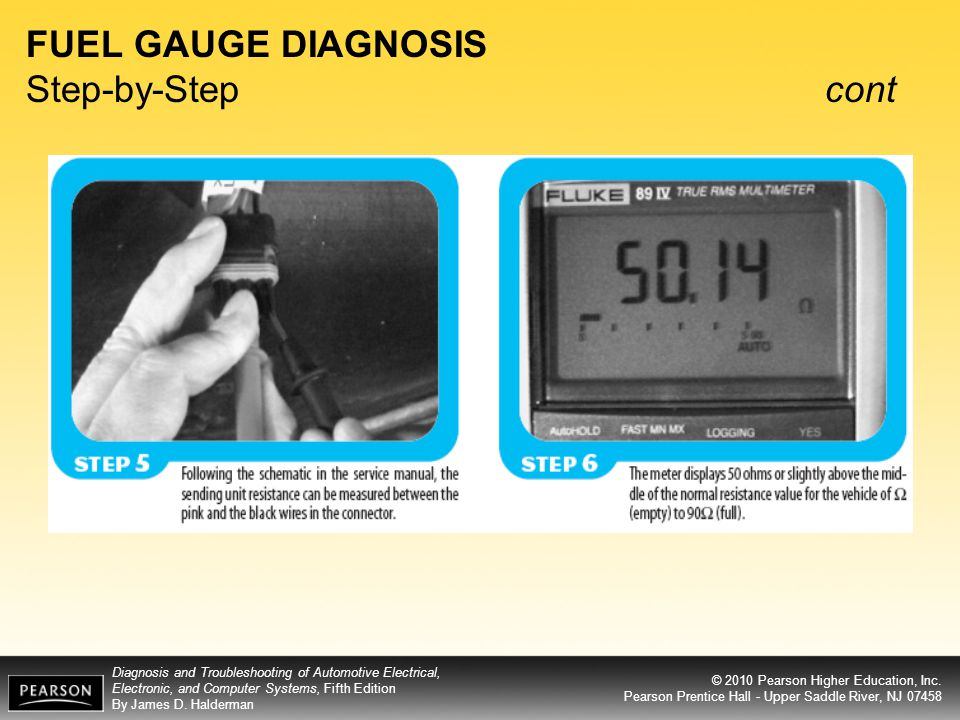FUEL GAUGE DIAGNOSIS Step-by-Step cont