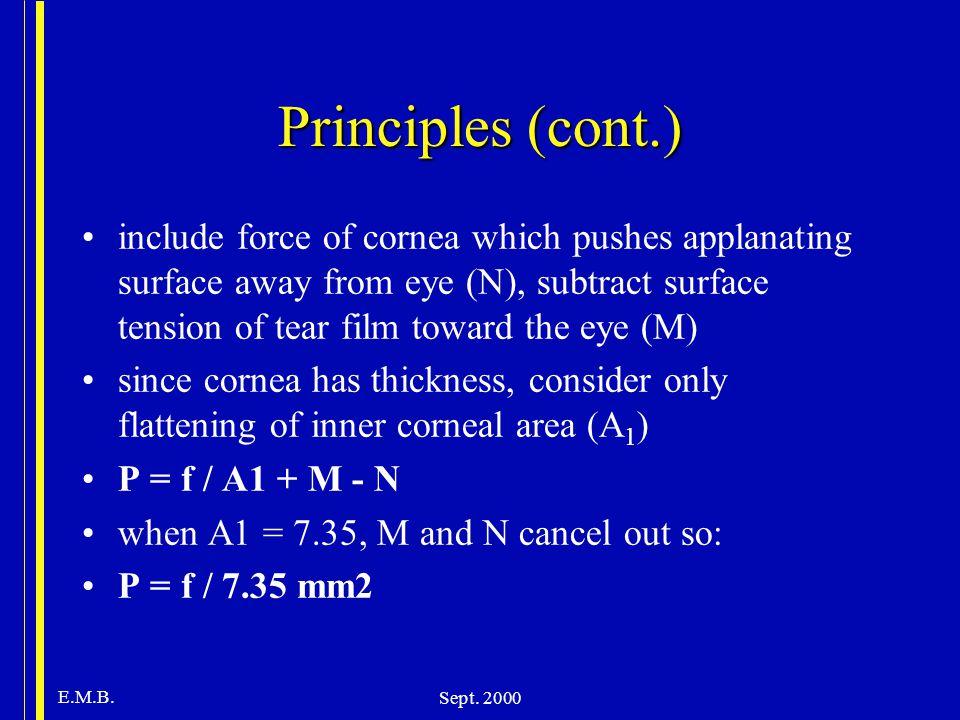 Principles (cont.)