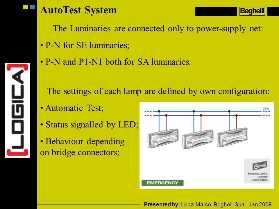 AutoTest System The Luminaries are connected only to power-supply net: