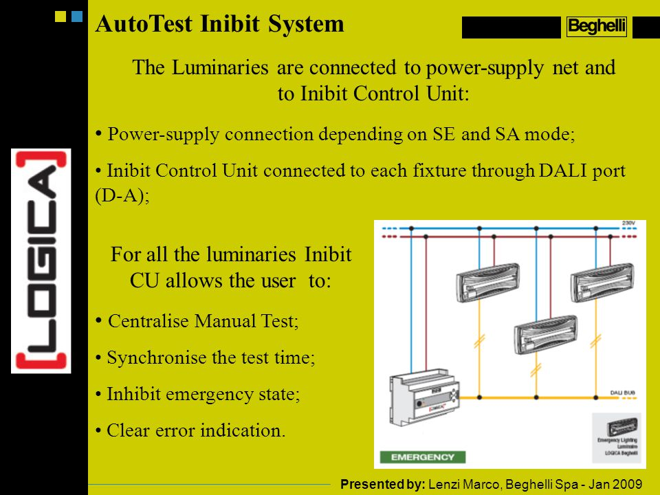 For all the luminaries Inibit CU allows the user to: