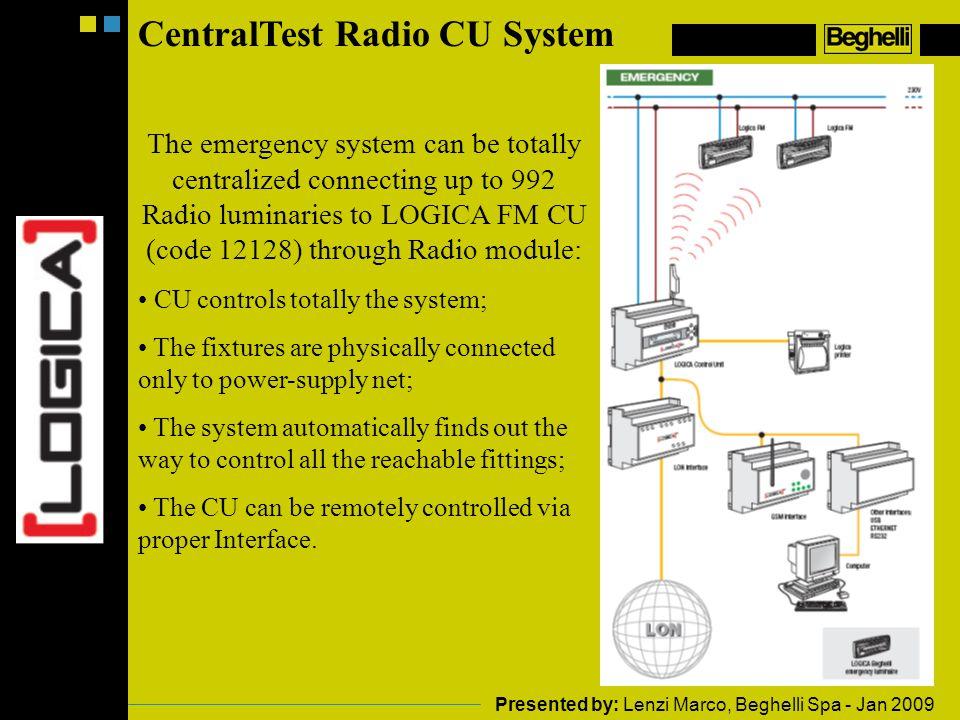 CentralTest Radio CU System