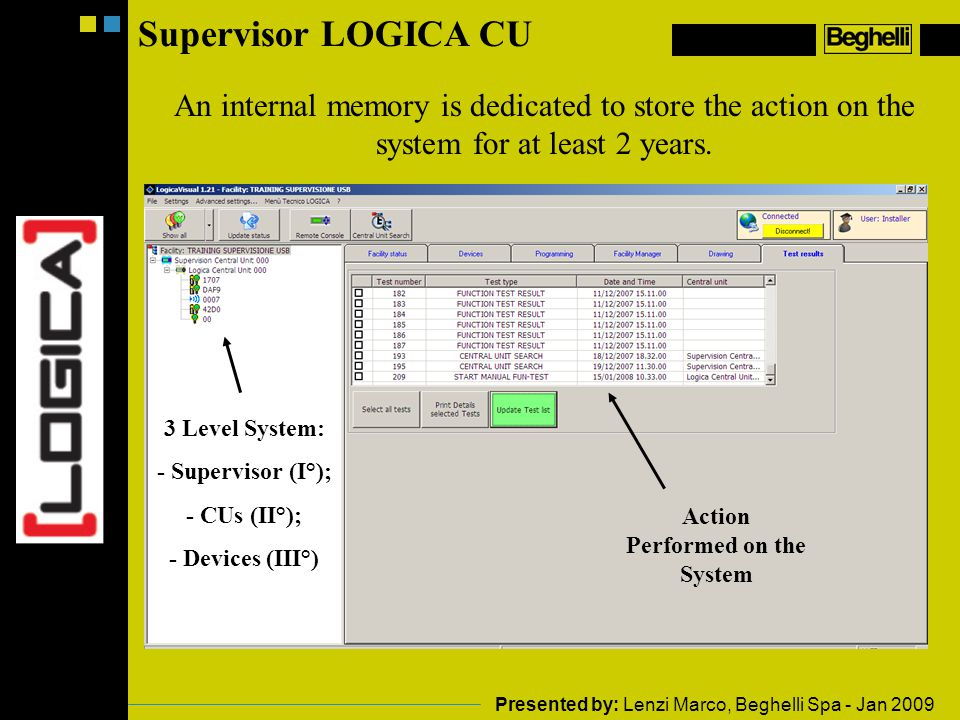 Action Performed on the System