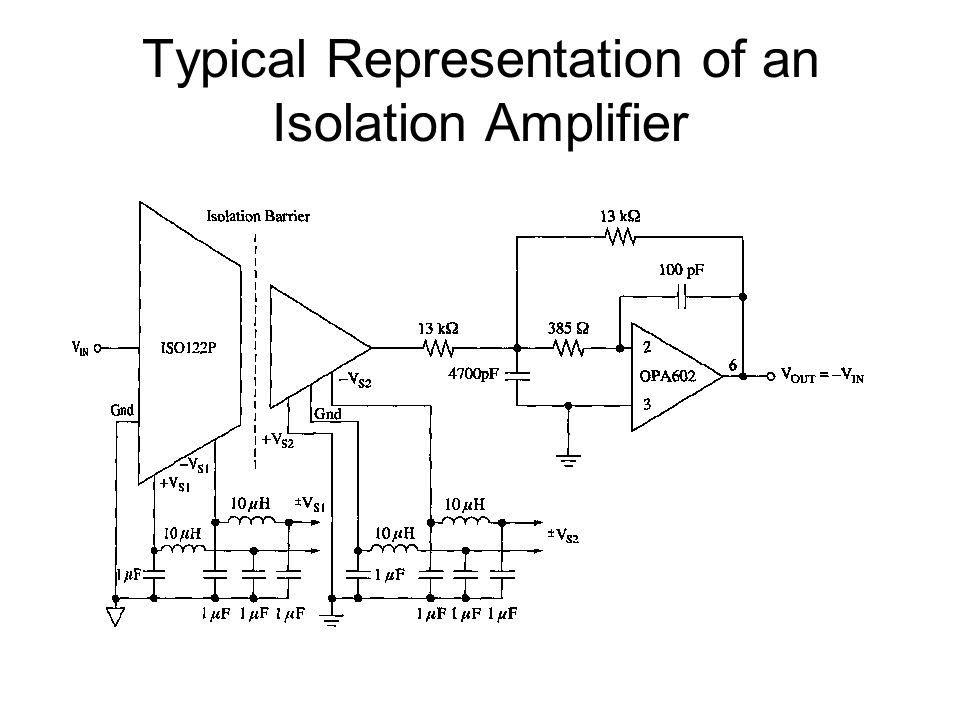 Typical Representation of an Isolation Amplifier