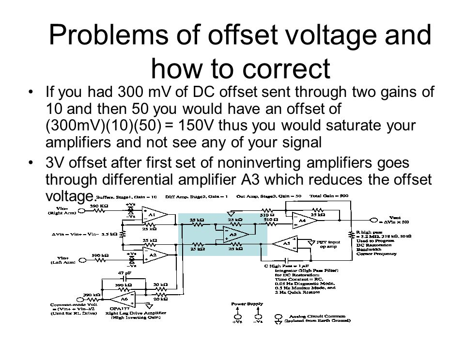 Problems of offset voltage and how to correct