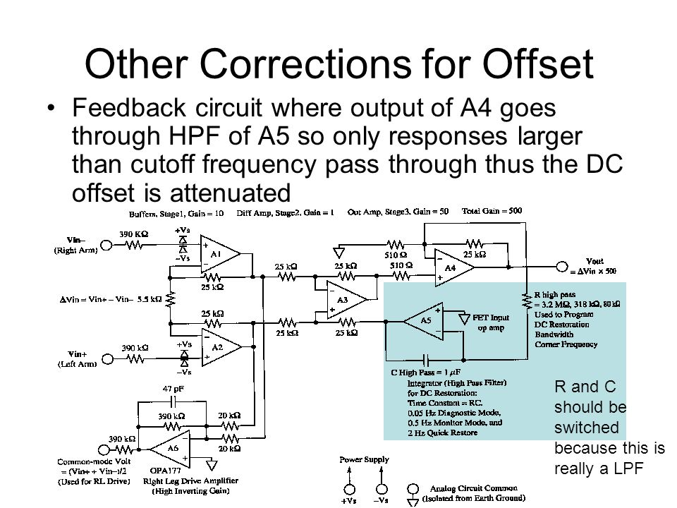 Other Corrections for Offset