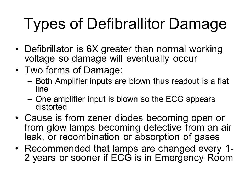Types of Defibrallitor Damage