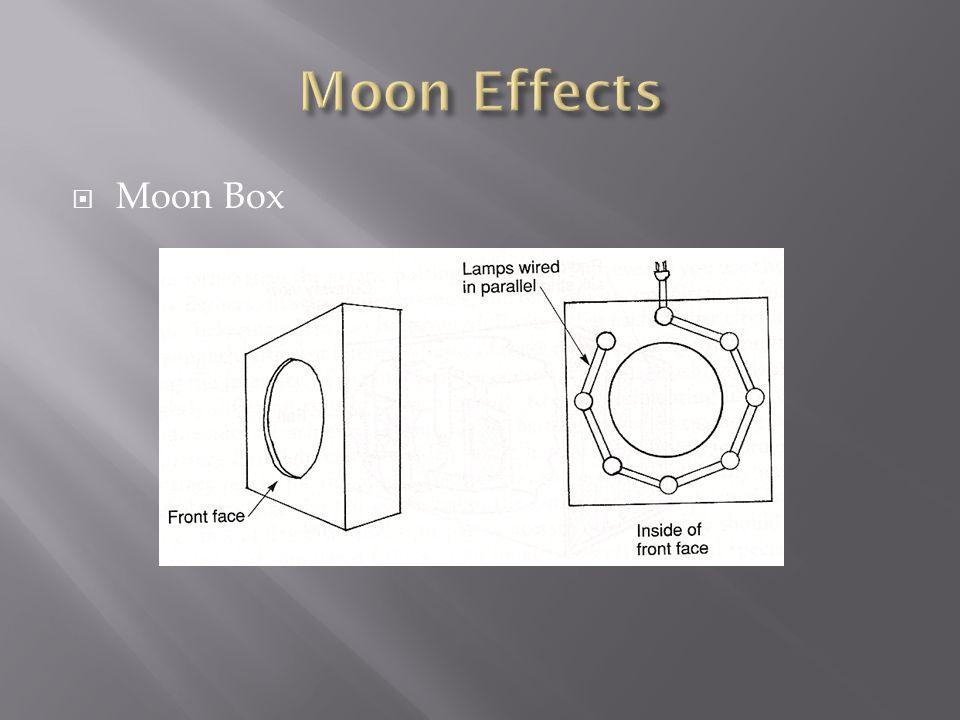 Moon Effects Moon Box