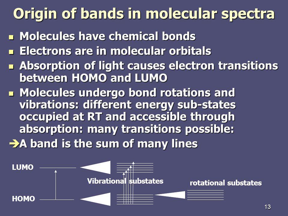 Origin of bands in molecular spectra