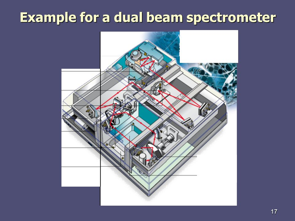 Example for a dual beam spectrometer