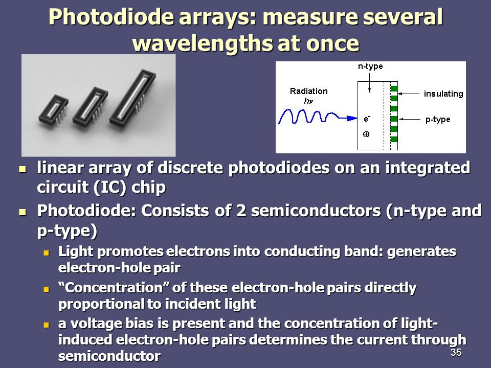 Photodiode arrays: measure several wavelengths at once