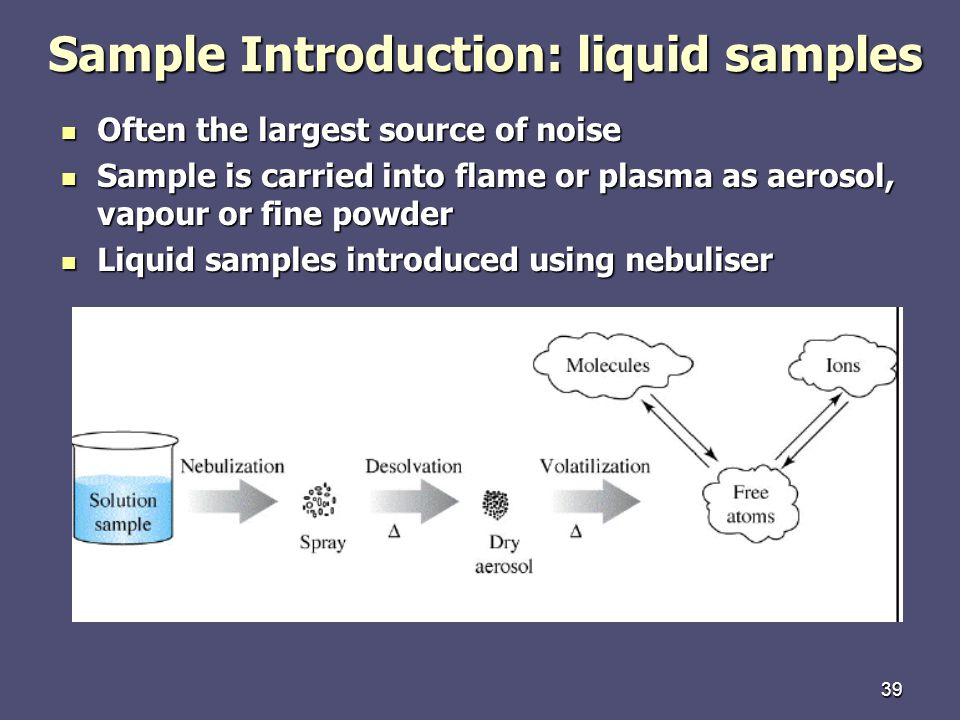 Sample Introduction: liquid samples
