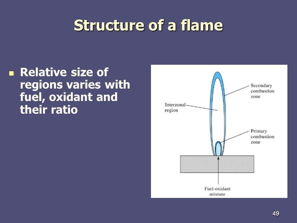 Structure of a flame Relative size of regions varies with fuel, oxidant and their ratio