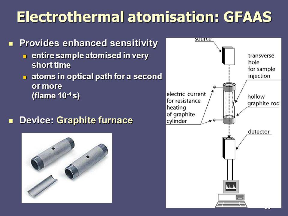 Electrothermal atomisation: GFAAS