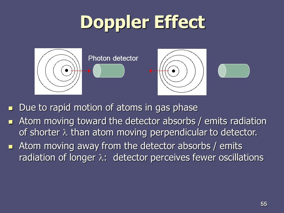 Doppler Effect Due to rapid motion of atoms in gas phase