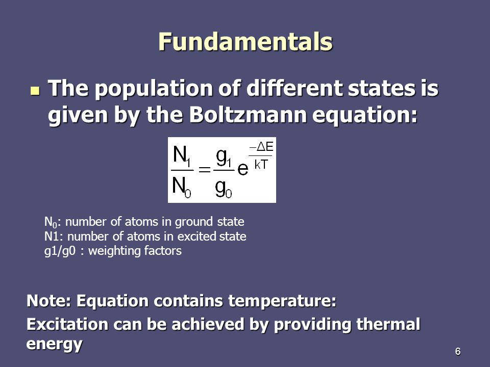 Fundamentals The population of different states is given by the Boltzmann equation: N0: number of atoms in ground state.