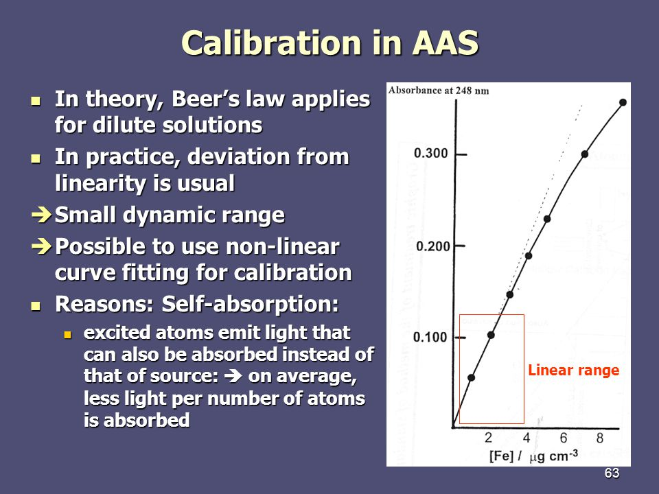 Calibration in AAS In theory, Beer's law applies for dilute solutions