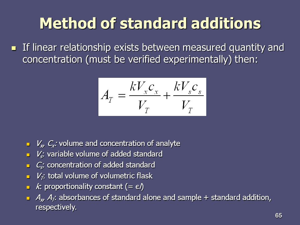 Method of standard additions
