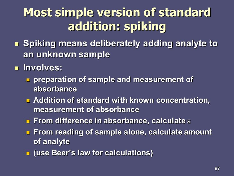 Most simple version of standard addition: spiking