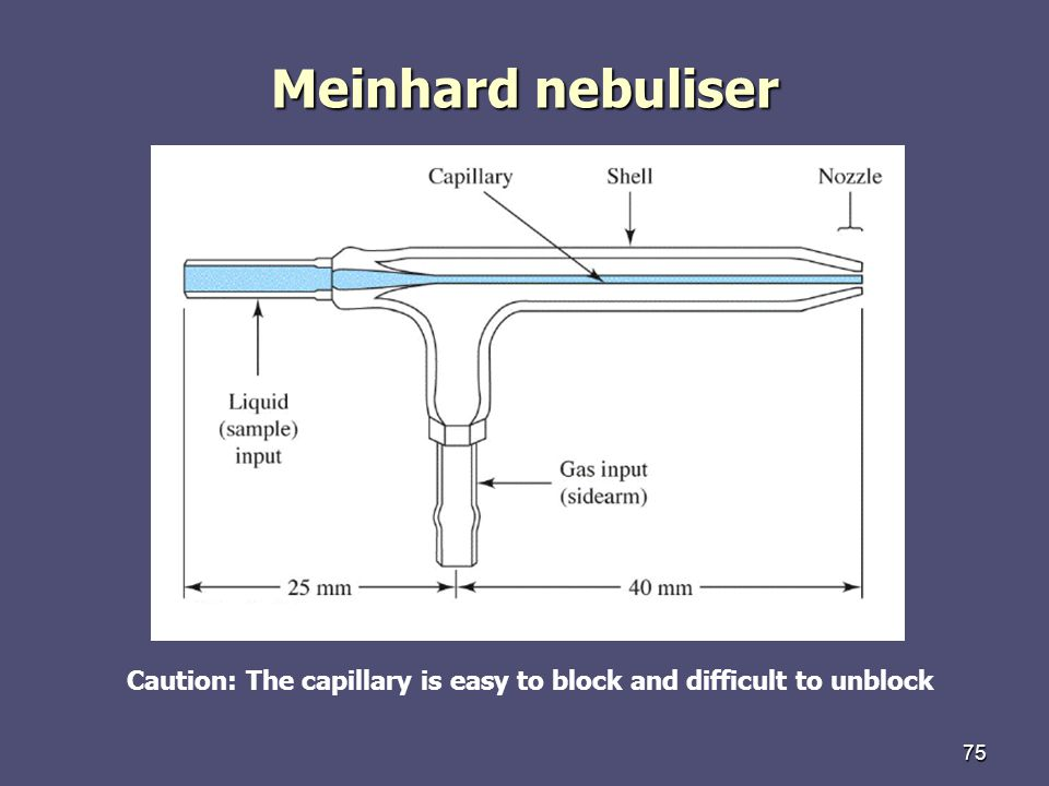 Meinhard nebuliser Caution: The capillary is easy to block and difficult to unblock