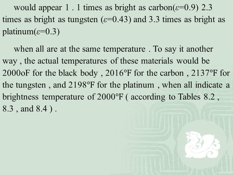 would appear 1. 1 times as bright as carbon(ε=0. 9) 2