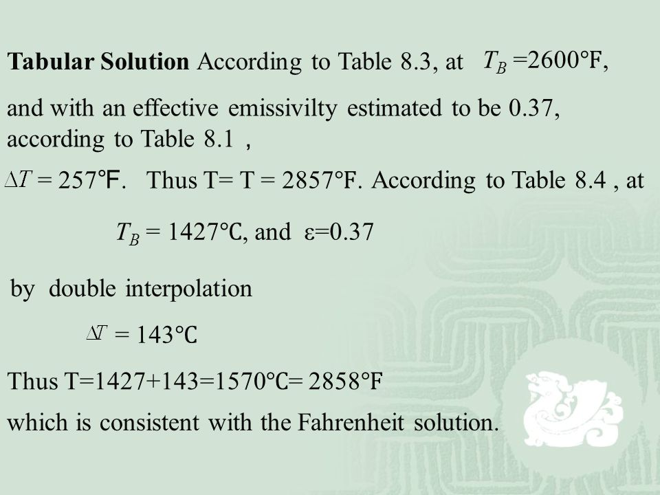 Tabular Solution According to Table 8.3, at TB =2600℉,