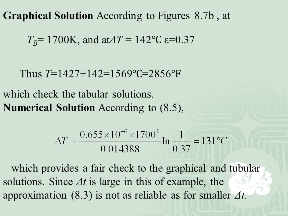 Graphical Solution According to Figures 8.7b , at