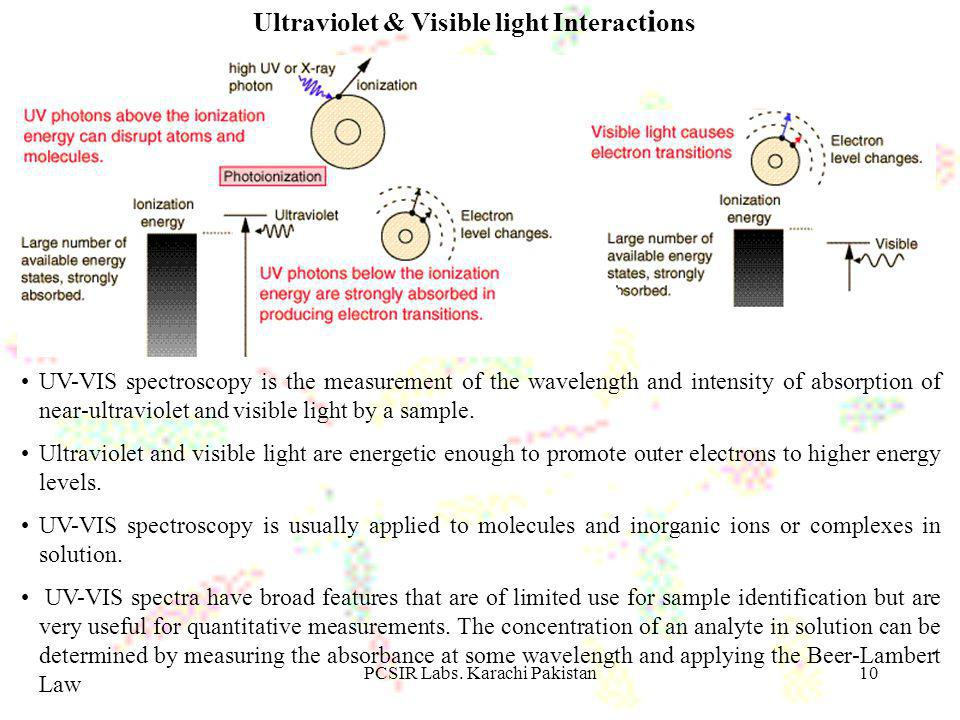 Ultraviolet & Visible light Interactions