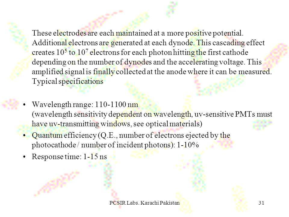 PCSIR Labs. Karachi Pakistan