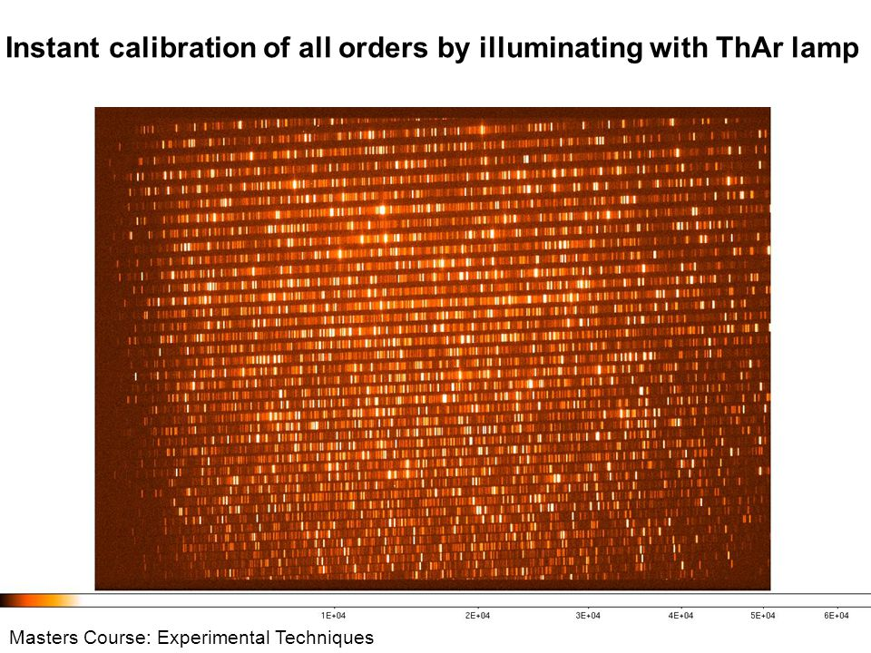 Instant calibration of all orders by illuminating with ThAr lamp
