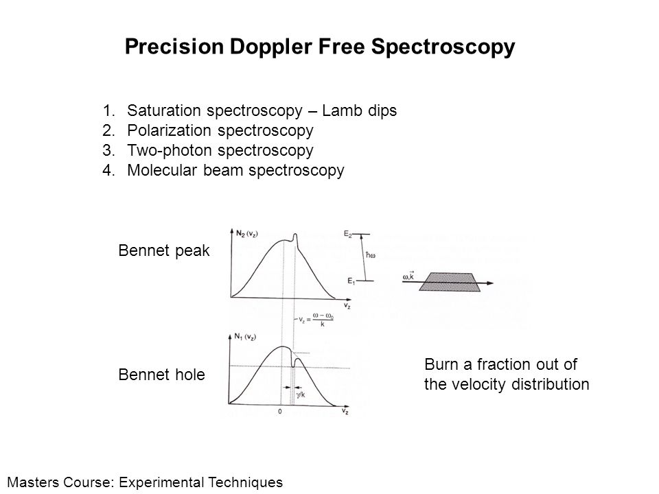 Precision Doppler Free Spectroscopy